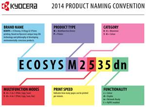 infographic kyocera simplify product name printerbase