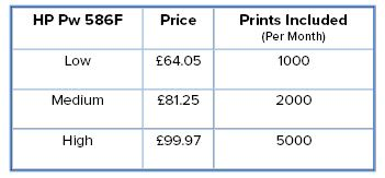 586f Pricing Table