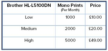 HL-L5100DN Pricing Table
