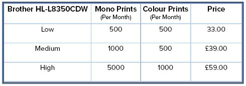 HL-L8350CDW Pricing Table