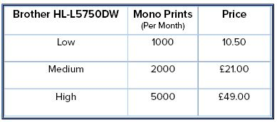 MFC-L5750DW Pricing Table