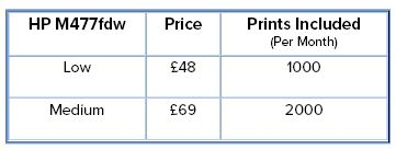 M477FDW Pricing Table