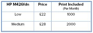 M426FDN Pricing Table