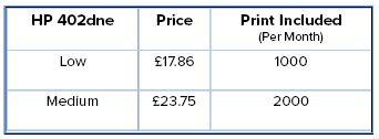 M402DNE Pricing Table