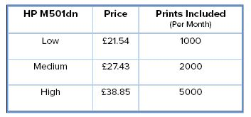 M501DN Pricing Table