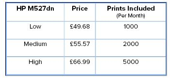 M527DN Pricing Table
