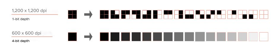 4-bit Depth Example Image